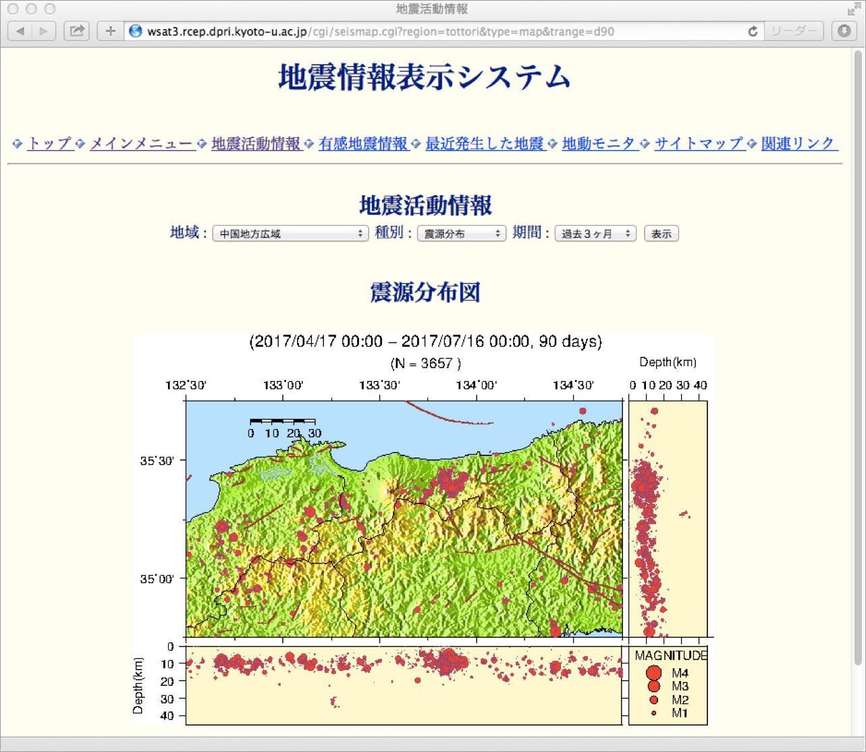 京都大学防災研究所地震予知研究センター